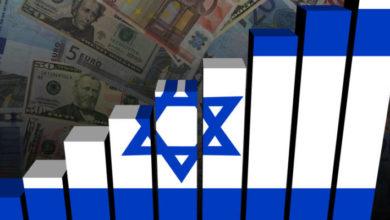 أثر المعونات الاقتصادية على الاقتصاد الإسرائيلي