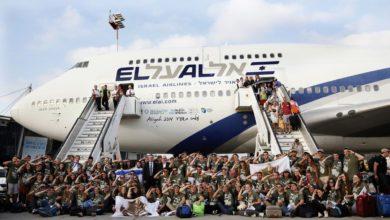 الهجرة الصهيونية الاقتصاد الإسرائيلي