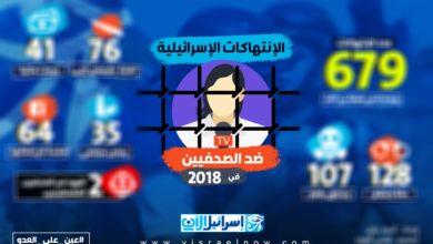 الانتهاكات الاسرائيلية ضد الصحفيين في 2018