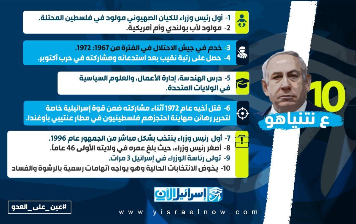 10 معلومات عن بنيامين نتنياهو رئيس الوزراء الإسرائيلي